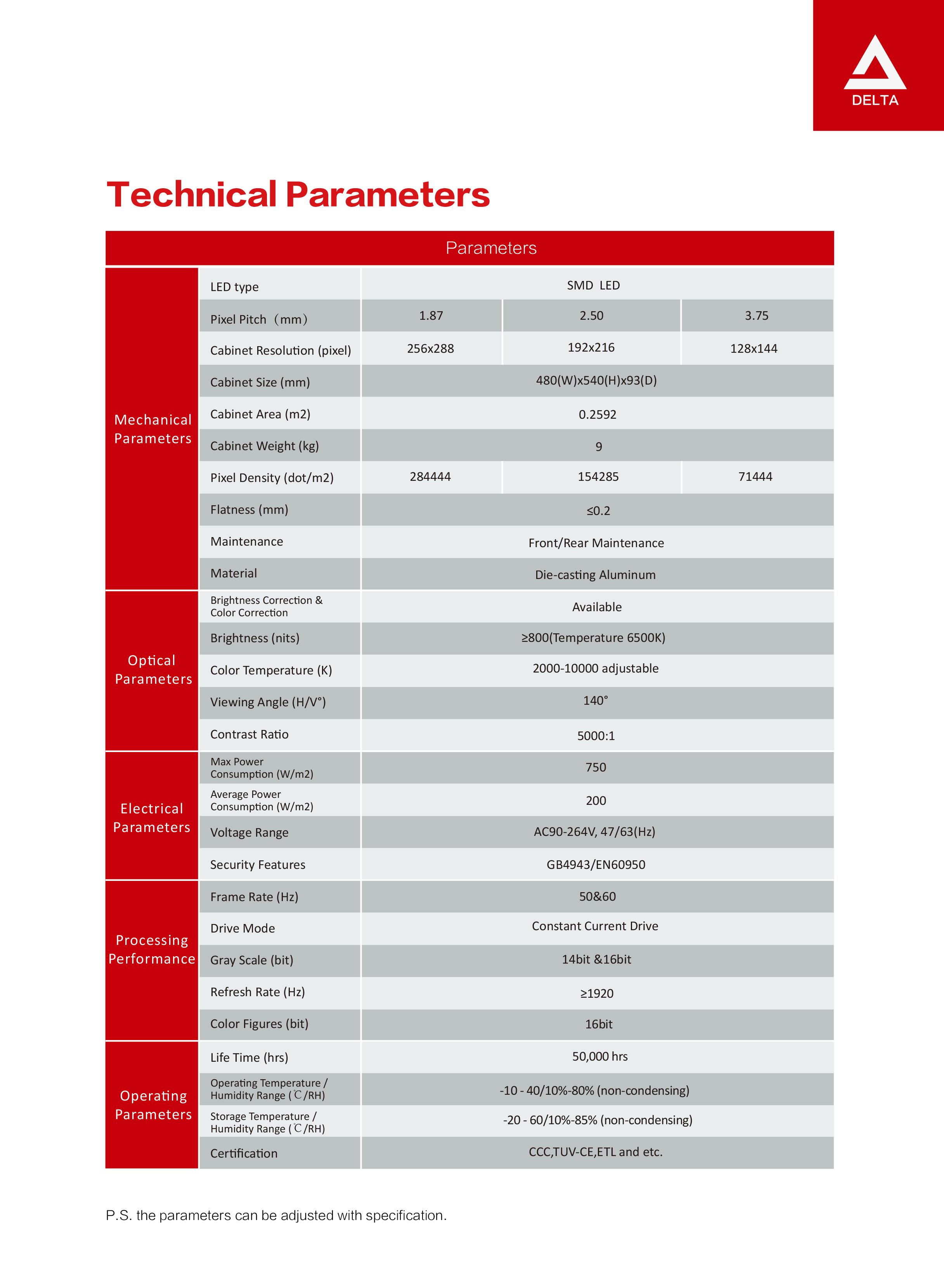 最新英文产品册单页-16
