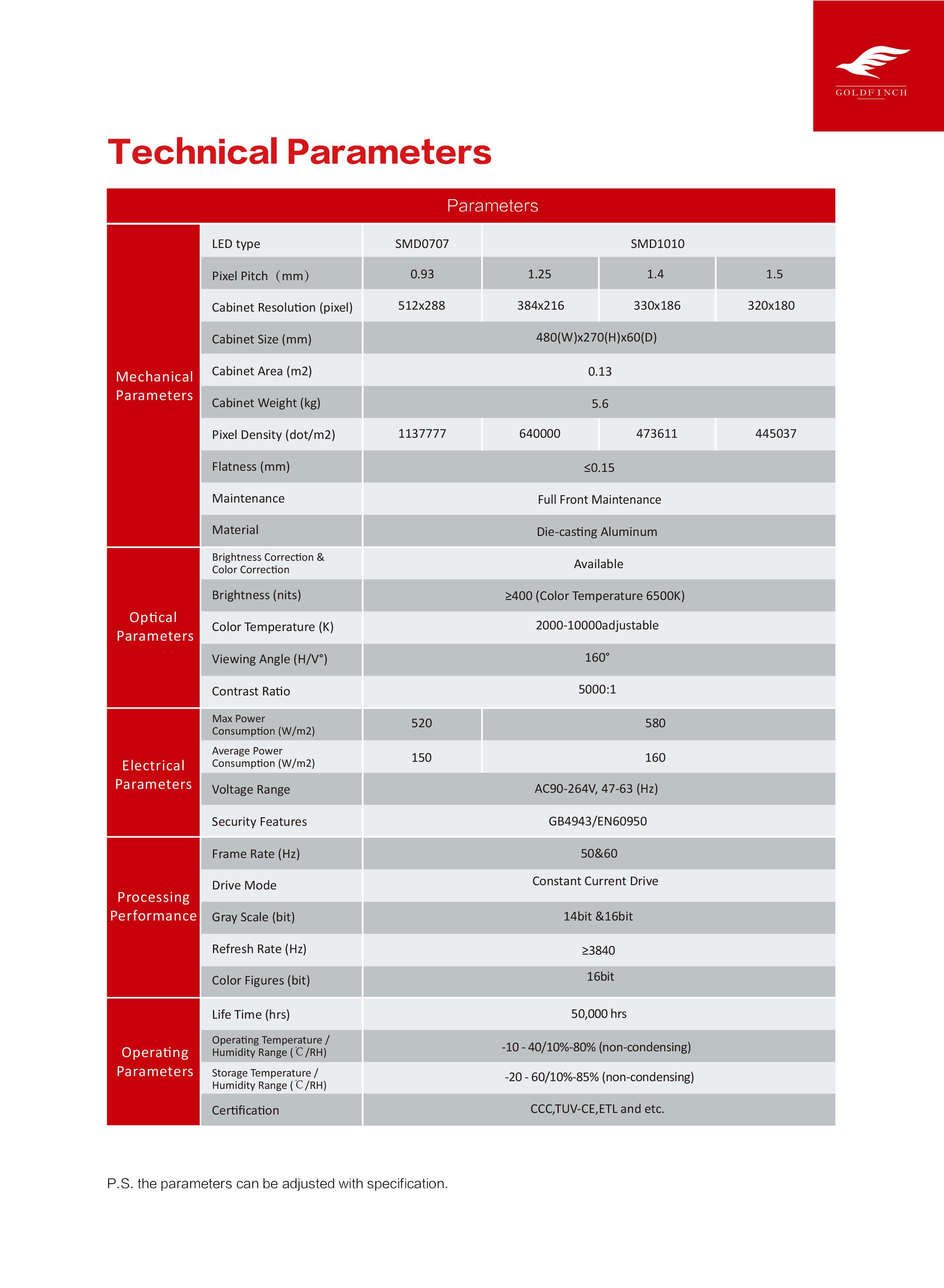最新英文产品册单页-6